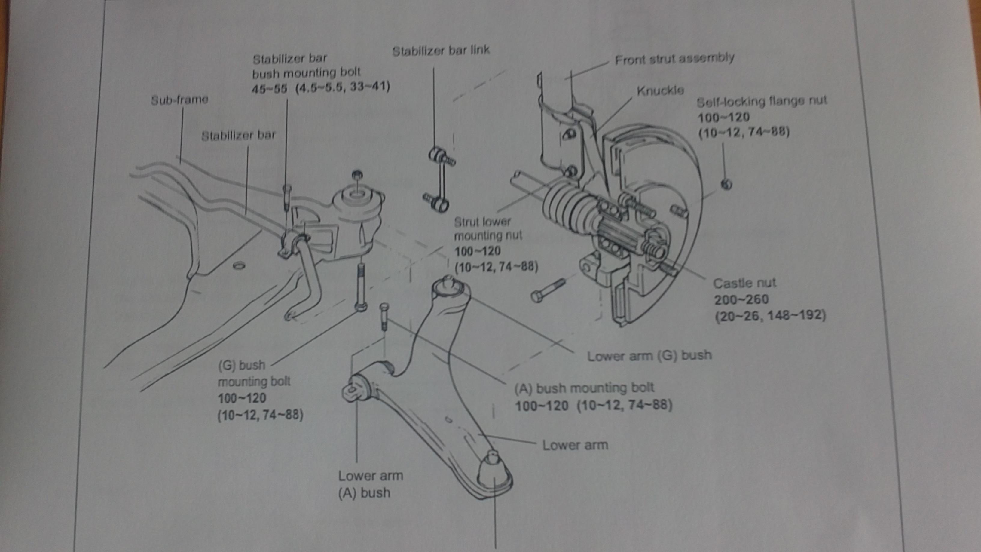 Problem Manual  Manual Usuario Hyundai Pdf